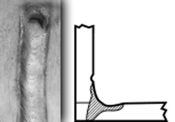 A photo and diagram depicting a weld with burn through.