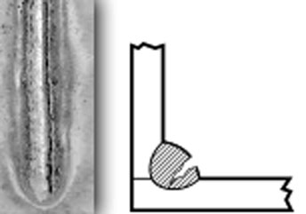 A photo and diagram depicting a weld with cater cracks.