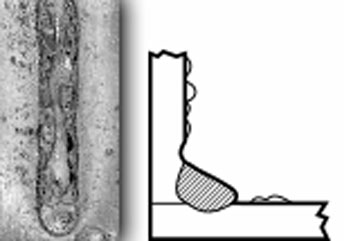 A photo and diagram depicting a weld with excessive spatter.